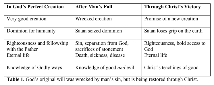 Table showing the results of Christ's victory